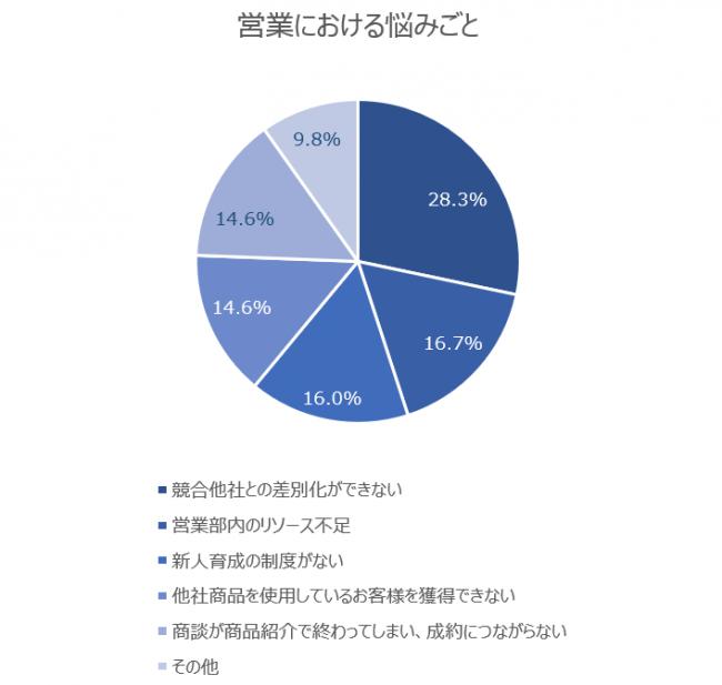 200330_graph